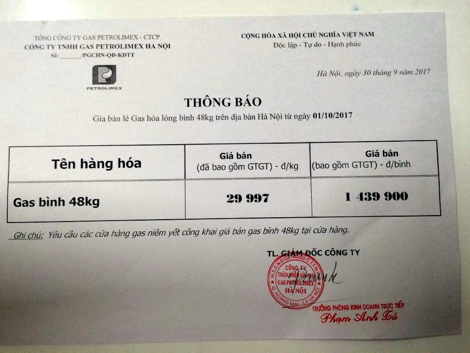 Gas Hà Nội: Cạnh tranh không ngừng